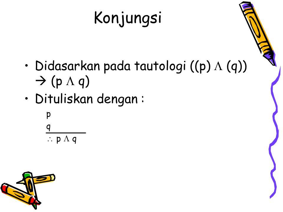 Konjungsi Didasarkan pada tautologi ((p)  (q))  (p  q)