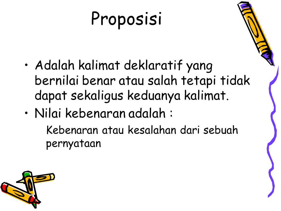 Proposisi Adalah kalimat deklaratif yang bernilai benar atau salah tetapi tidak dapat sekaligus keduanya kalimat.
