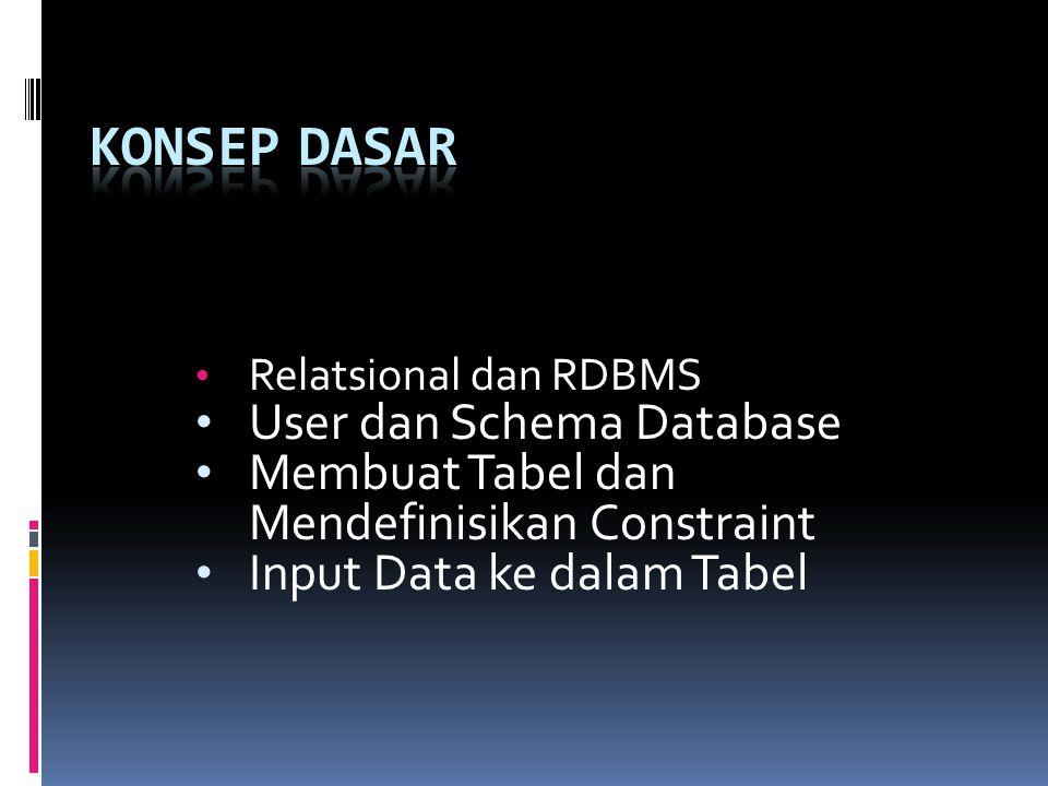 Konsep Dasar User dan Schema Database