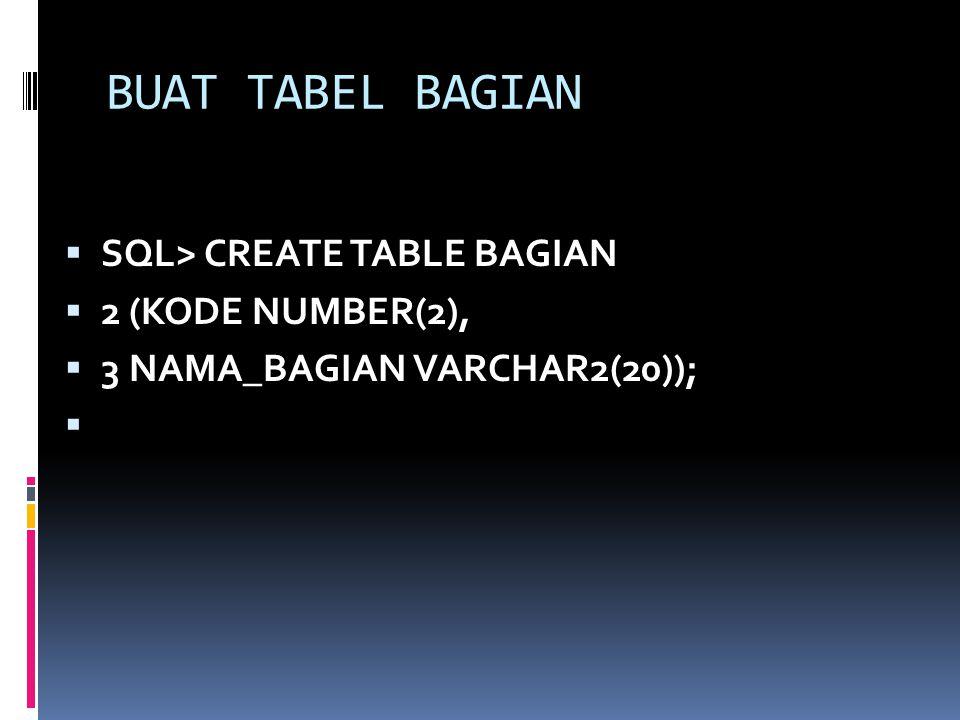 BUAT TABEL BAGIAN SQL> CREATE TABLE BAGIAN 2 (KODE NUMBER(2),