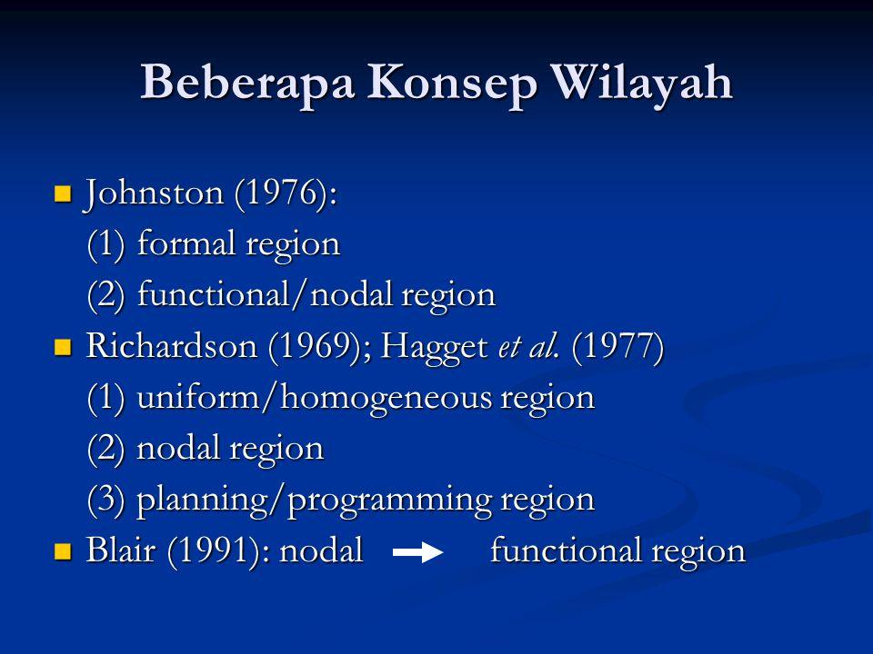 Beberapa Konsep Wilayah