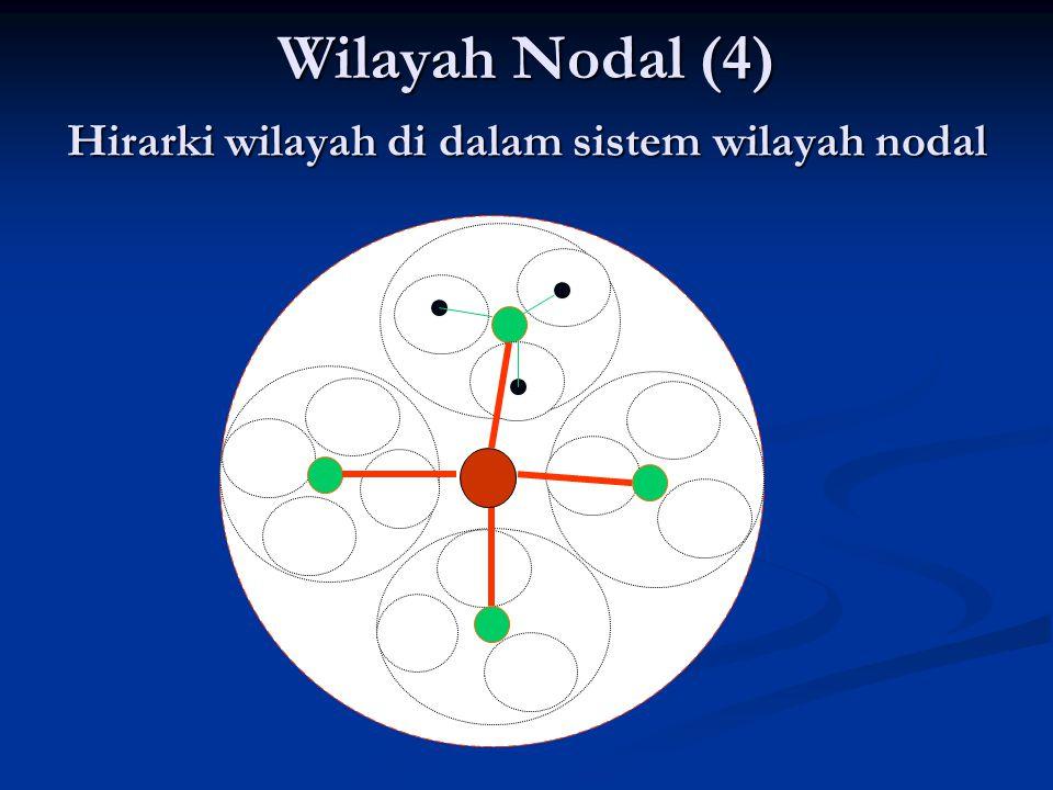 Hirarki wilayah di dalam sistem wilayah nodal