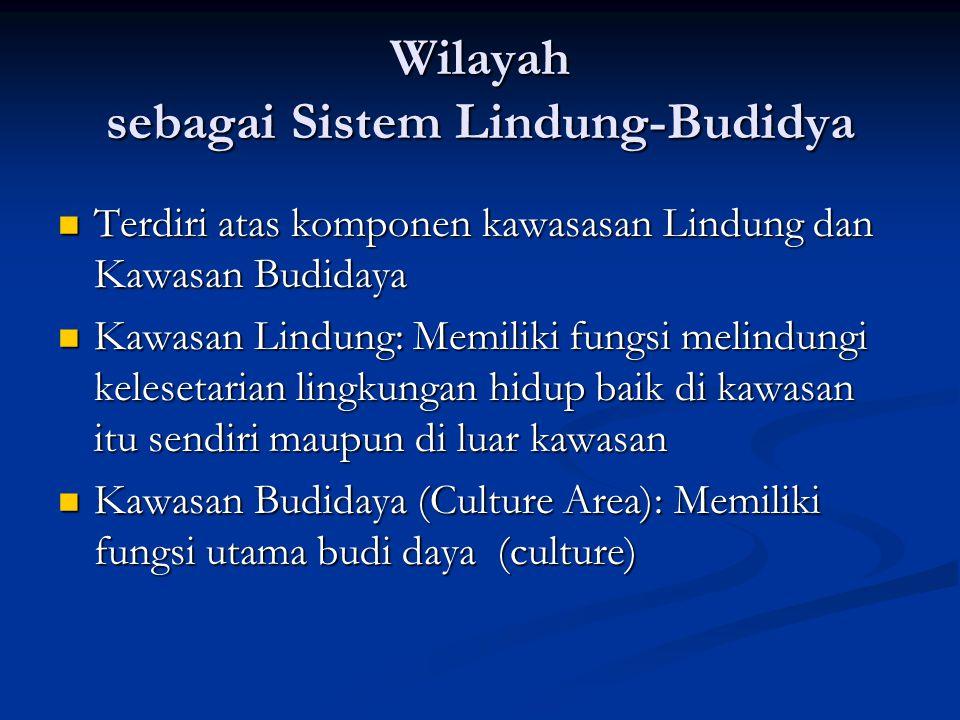 Wilayah sebagai Sistem Lindung-Budidya