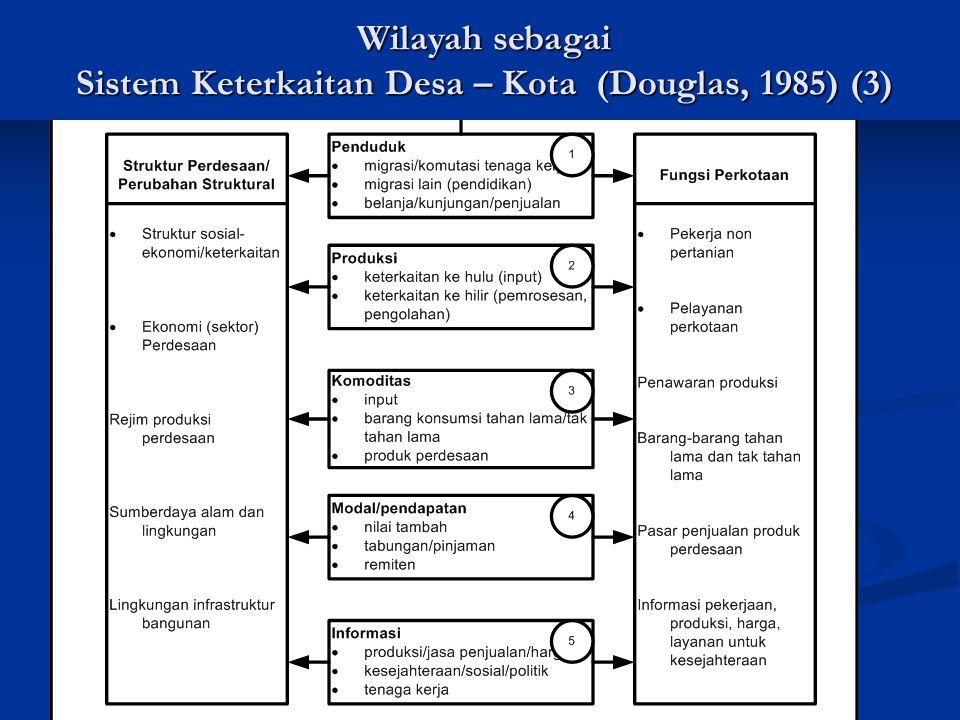 Wilayah sebagai Sistem Keterkaitan Desa – Kota (Douglas, 1985) (3)