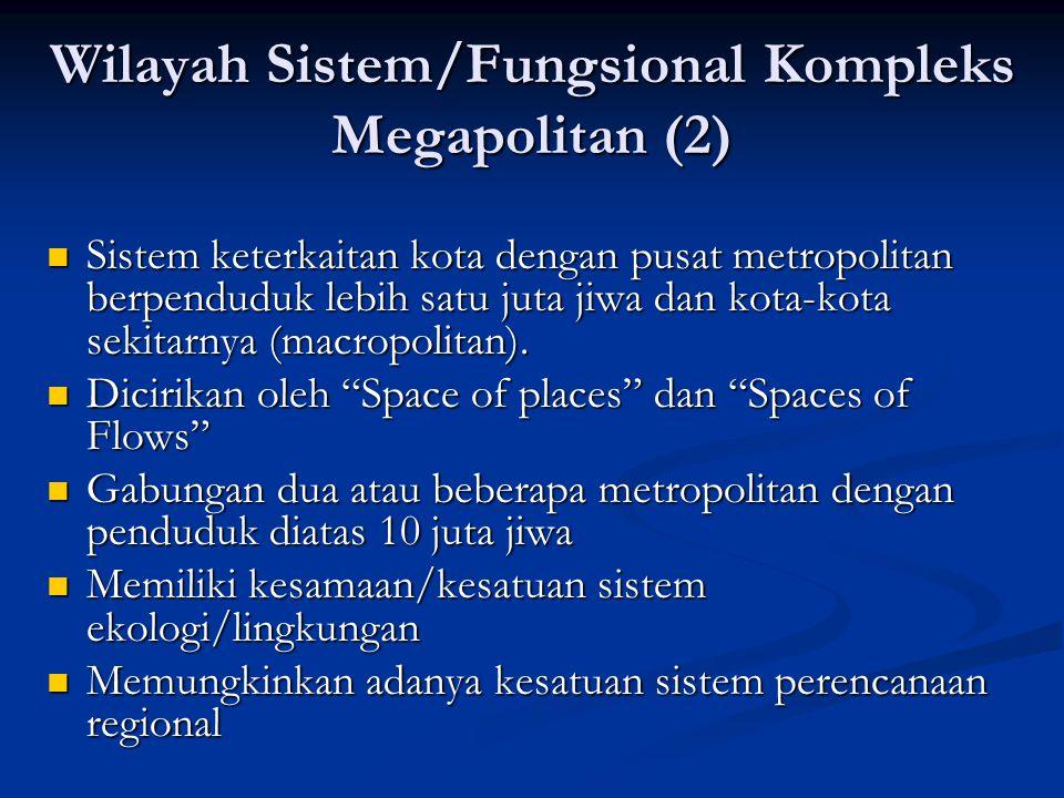 Wilayah Sistem/Fungsional Kompleks Megapolitan (2)