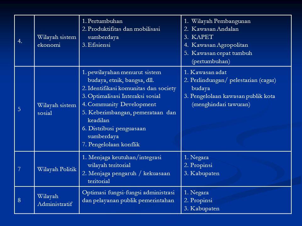 4. Wilayah sistem ekonomi. Pertumbuhan. Produktifitas dan mobilisasi sumberdaya. Efisiensi. Wilayah Pembangunan.