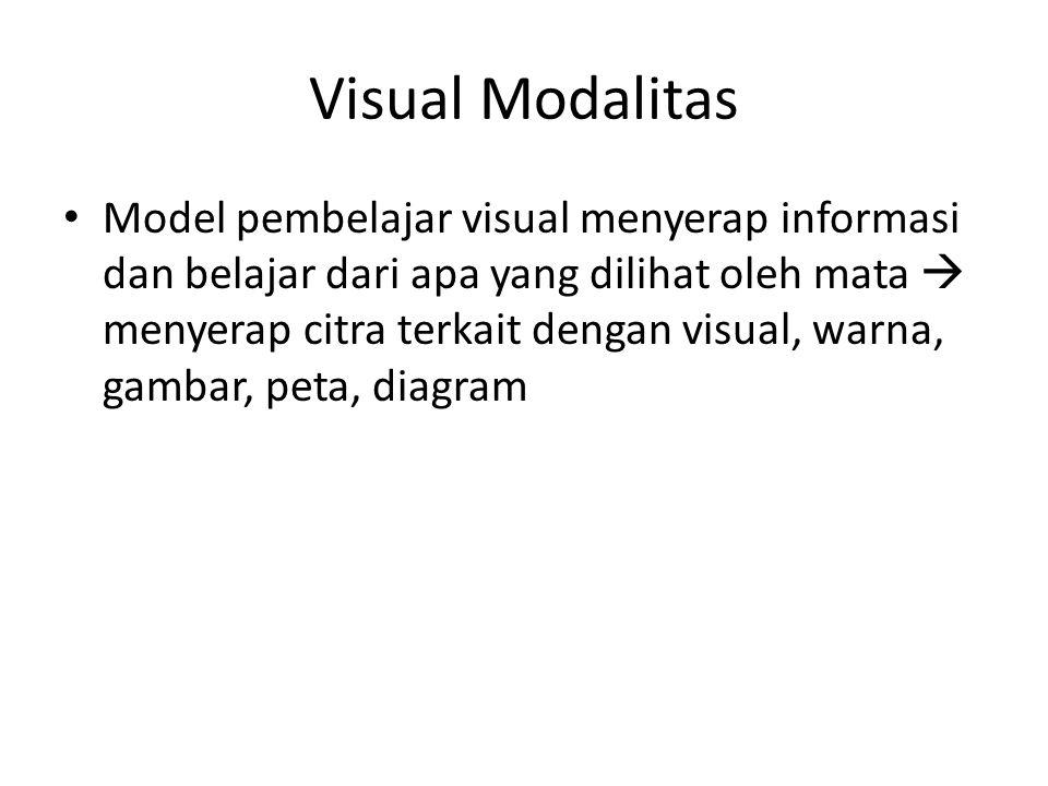 Visual Modalitas