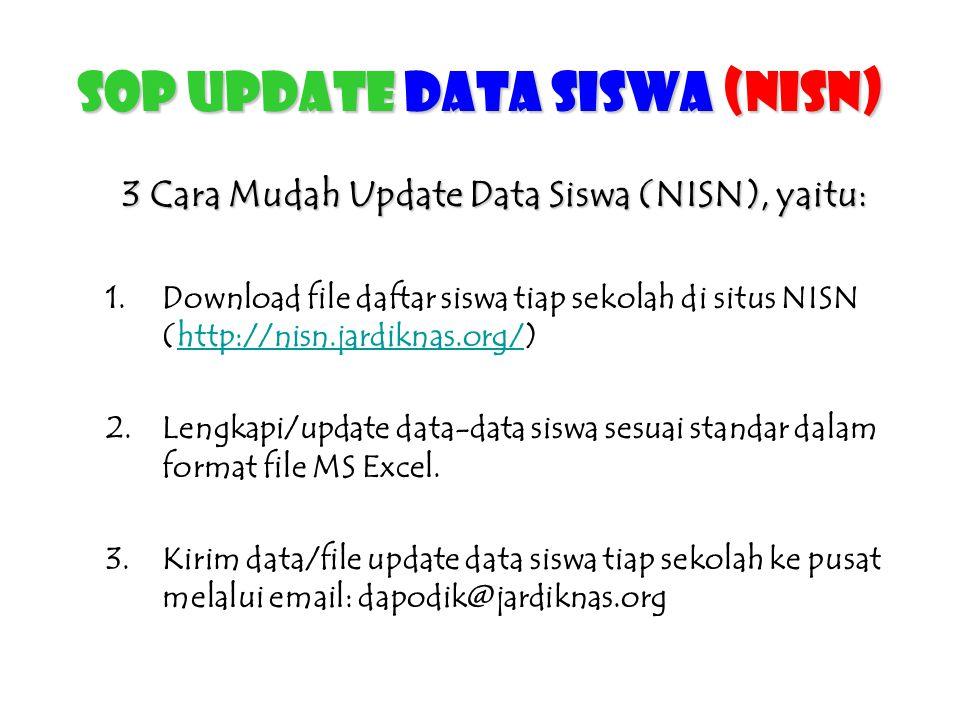 SOP Update Data Siswa (NISN)