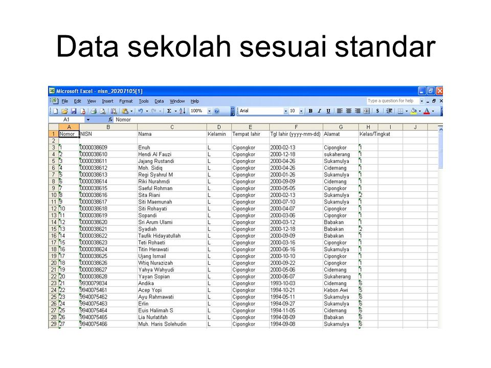 Data sekolah sesuai standar
