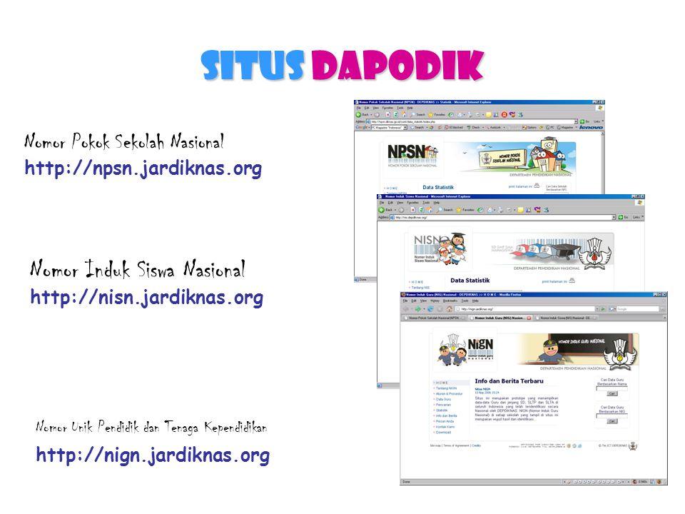 Situs DAPODIK Nomor Induk Siswa Nasional Nomor Pokok Sekolah Nasional