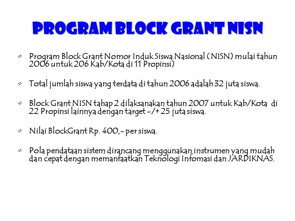 Program BLOCK GRANT NISN