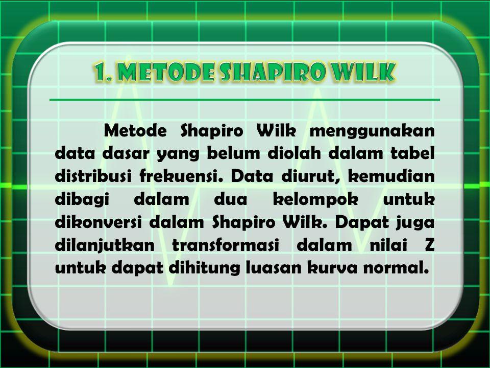 1. METODE SHAPIRO WILK
