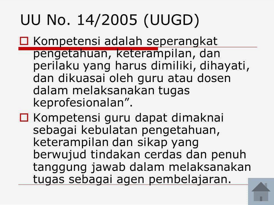 UU No. 14/2005 (UUGD)