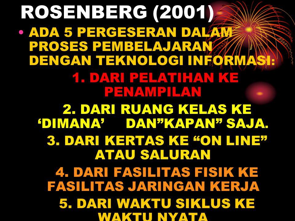 ROSENBERG (2001) ADA 5 PERGESERAN DALAM PROSES PEMBELAJARAN DENGAN TEKNOLOGI INFORMASI: 1. DARI PELATIHAN KE PENAMPILAN.