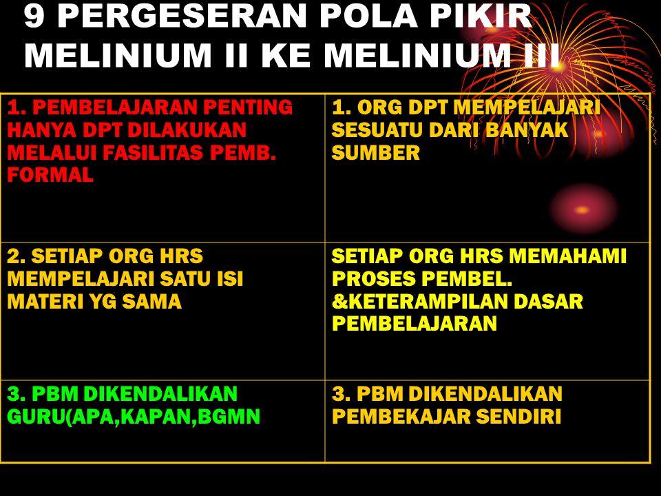 9 PERGESERAN POLA PIKIR MELINIUM II KE MELINIUM III