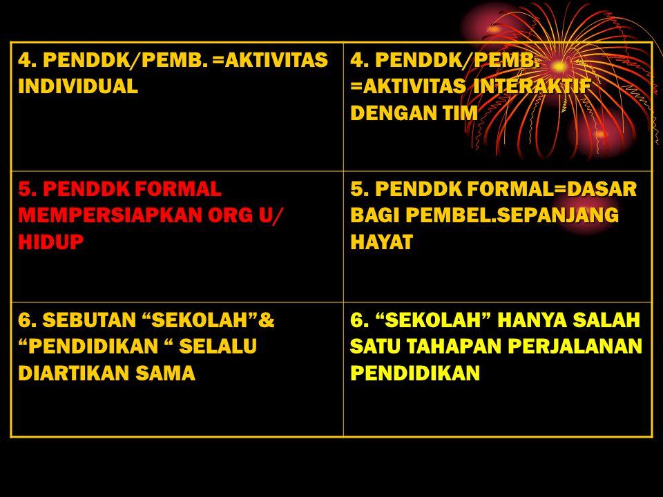 4. PENDDK/PEMB. =AKTIVITAS INDIVIDUAL