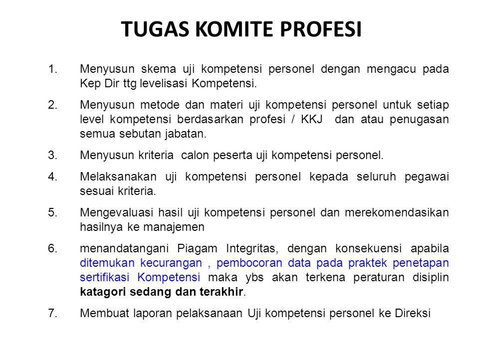 TUGAS KOMITE PROFESI Menyusun skema uji kompetensi personel dengan mengacu pada Kep Dir ttg levelisasi Kompetensi.