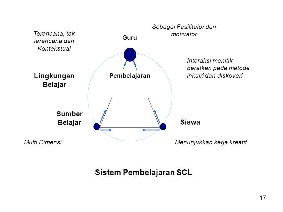 Sistem Pembelajaran SCL