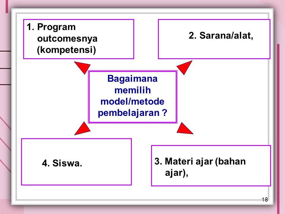 Bagaimana memilih model/metode pembelajaran