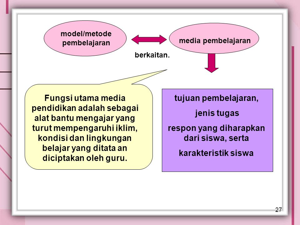 model/metode pembelajaran respon yang diharapkan dari siswa, serta