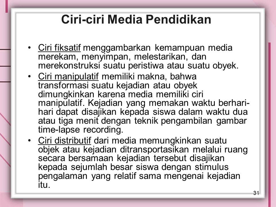 Ciri-ciri Media Pendidikan