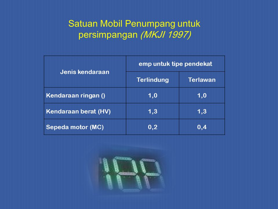 Satuan Mobil Penumpang untuk persimpangan (MKJI 1997)