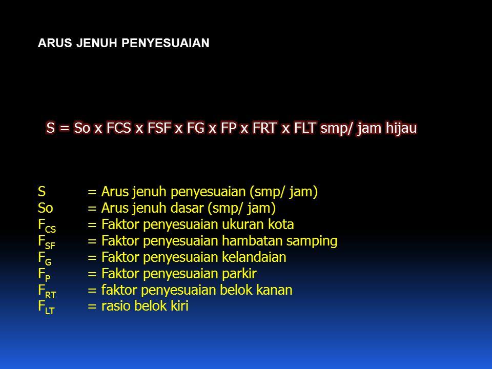 S = So x FCS x FSF x FG x FP x FRT x FLT smp/ jam hijau