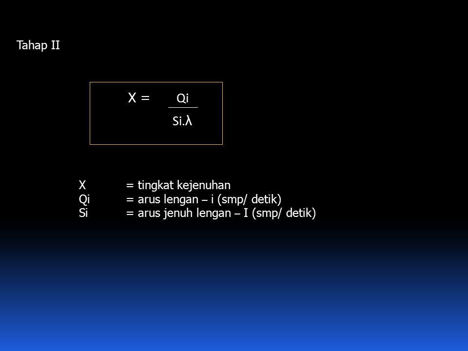 X = Qi Si.λ Tahap II X = tingkat kejenuhan