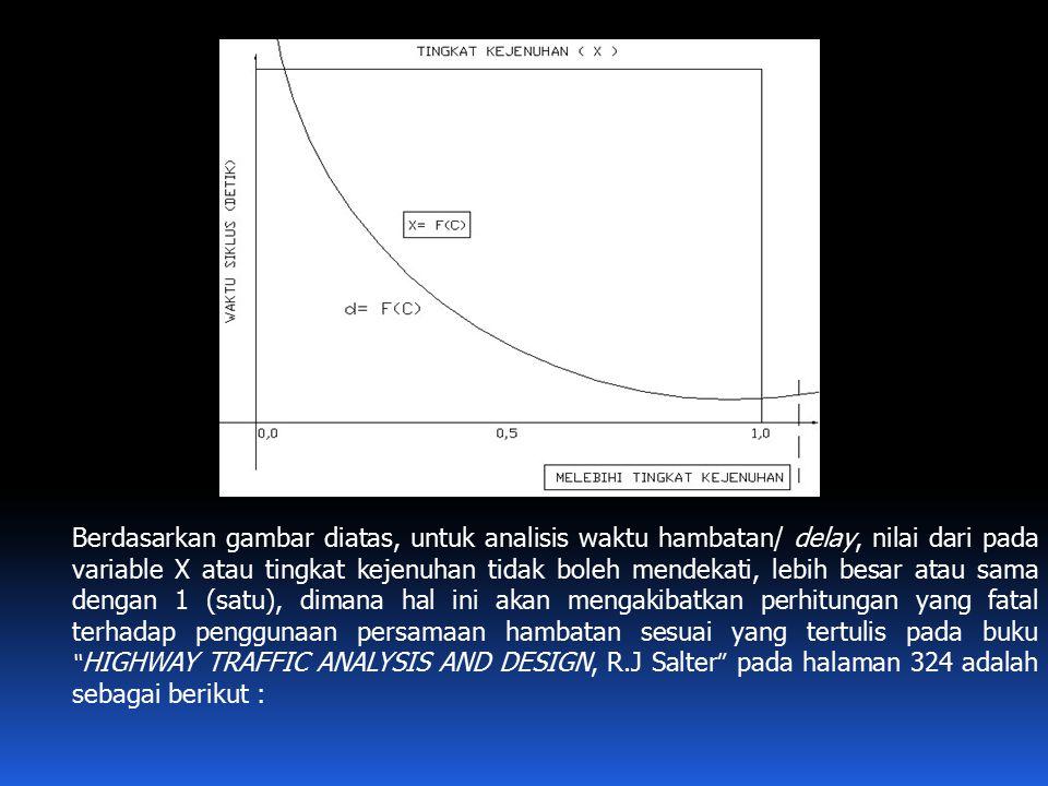 Berdasarkan gambar diatas, untuk analisis waktu hambatan/ delay, nilai dari pada variable X atau tingkat kejenuhan tidak boleh mendekati, lebih besar atau sama dengan 1 (satu), dimana hal ini akan mengakibatkan perhitungan yang fatal terhadap penggunaan persamaan hambatan sesuai yang tertulis pada buku HIGHWAY TRAFFIC ANALYSIS AND DESIGN, R.J Salter pada halaman 324 adalah sebagai berikut :