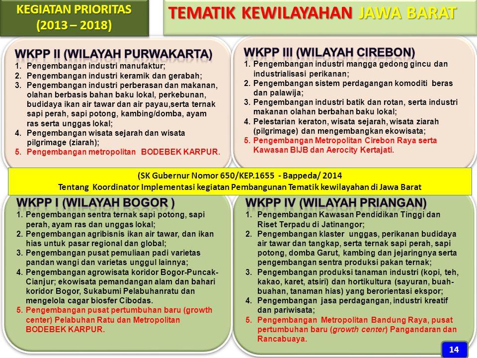 (SK Gubernur Nomor 650/KEP.1655 - Bappeda/ 2014