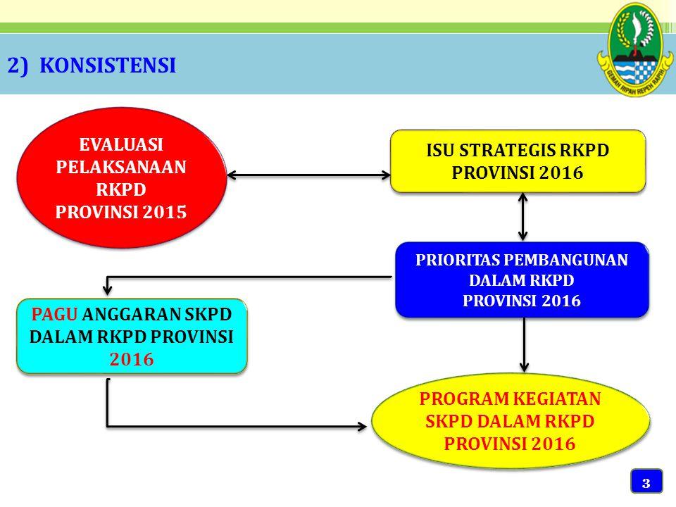 2) KONSISTENSI EVALUASI PELAKSANAAN RKPD PROVINSI 2015