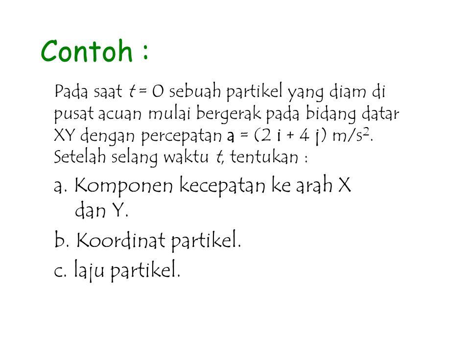 Contoh : a. Komponen kecepatan ke arah X dan Y. b. Koordinat partikel.
