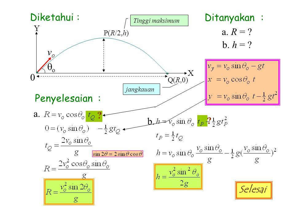 Diketahui : Ditanyakan : a. R = b. h = vo qo Penyelesaian : a.