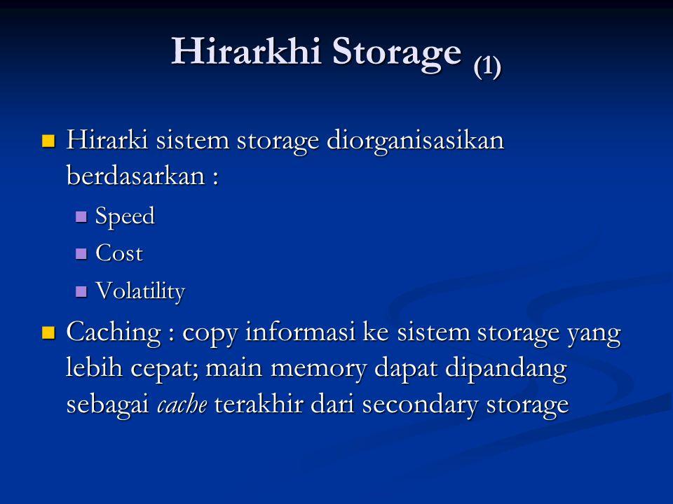 Hirarkhi Storage (1) Hirarki sistem storage diorganisasikan berdasarkan : Speed. Cost. Volatility.