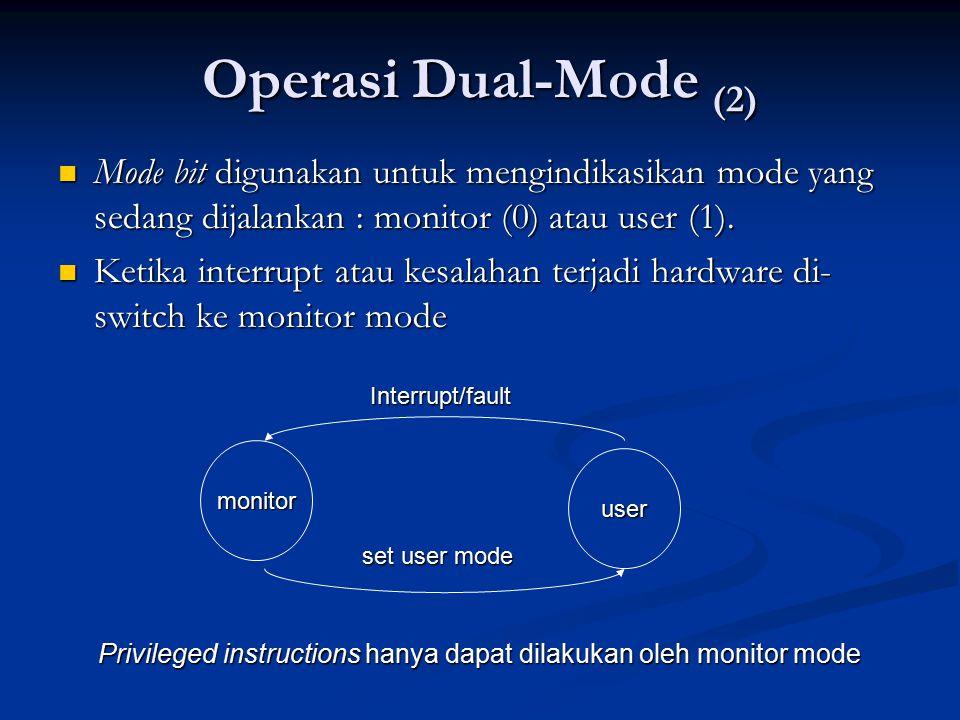 Operasi Dual-Mode (2) Mode bit digunakan untuk mengindikasikan mode yang sedang dijalankan : monitor (0) atau user (1).