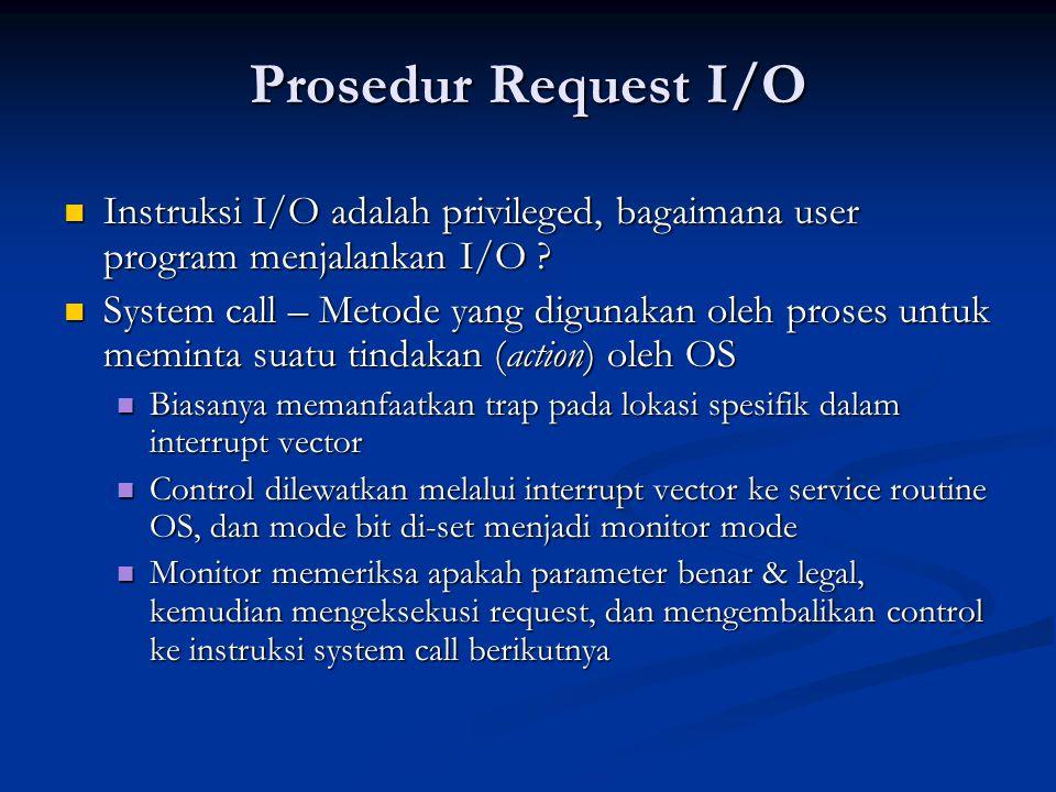 Prosedur Request I/O Instruksi I/O adalah privileged, bagaimana user program menjalankan I/O