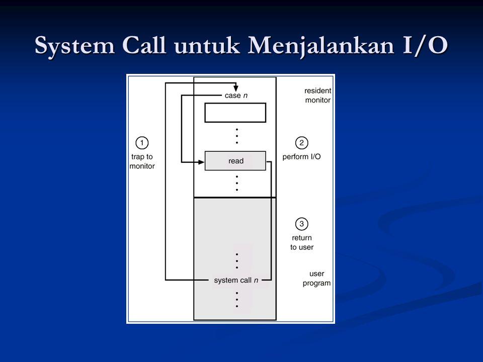 System Call untuk Menjalankan I/O