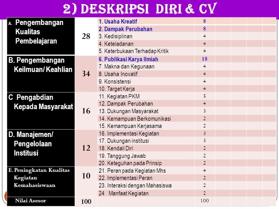 2) DESKRIPSI DIRI & CV Pengembangan Kualitas Pembelajaran. 28. 1. Usaha Kreatif. 8. 2. Dampak Perubahan.