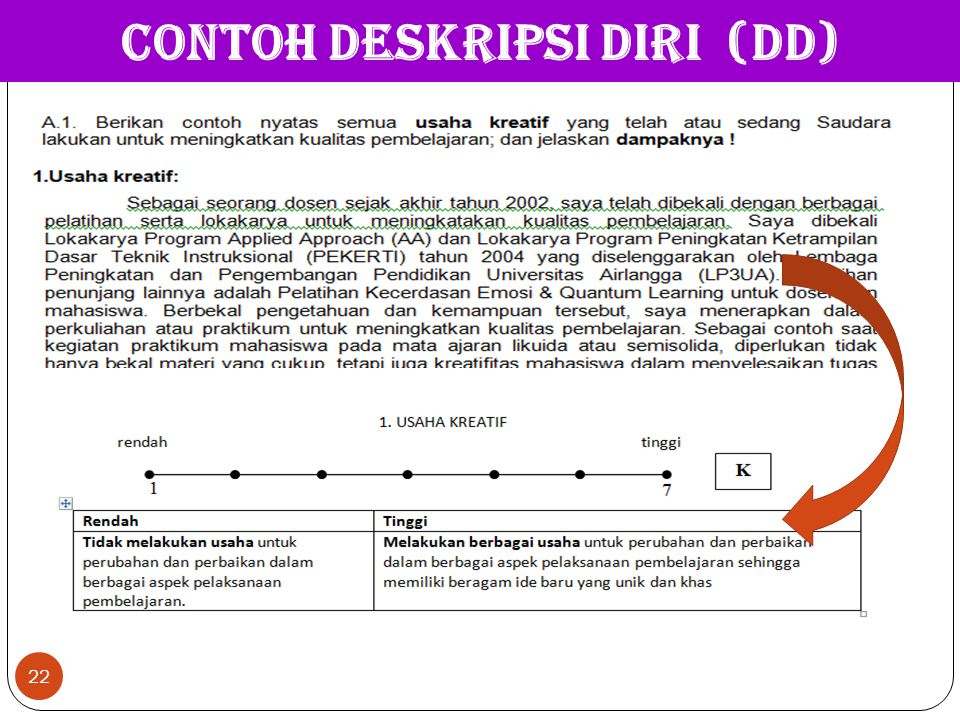 CONTOH DESKRIPSI DIRI (DD)