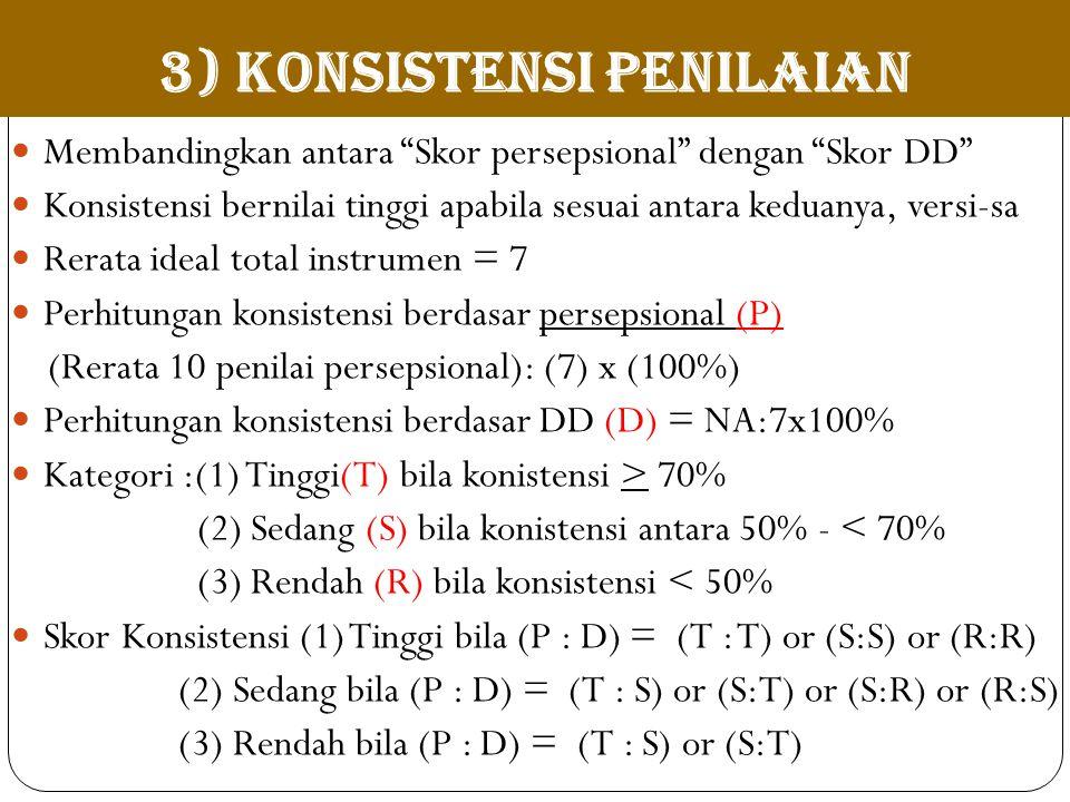 3) Konsistensi PENILAIAN