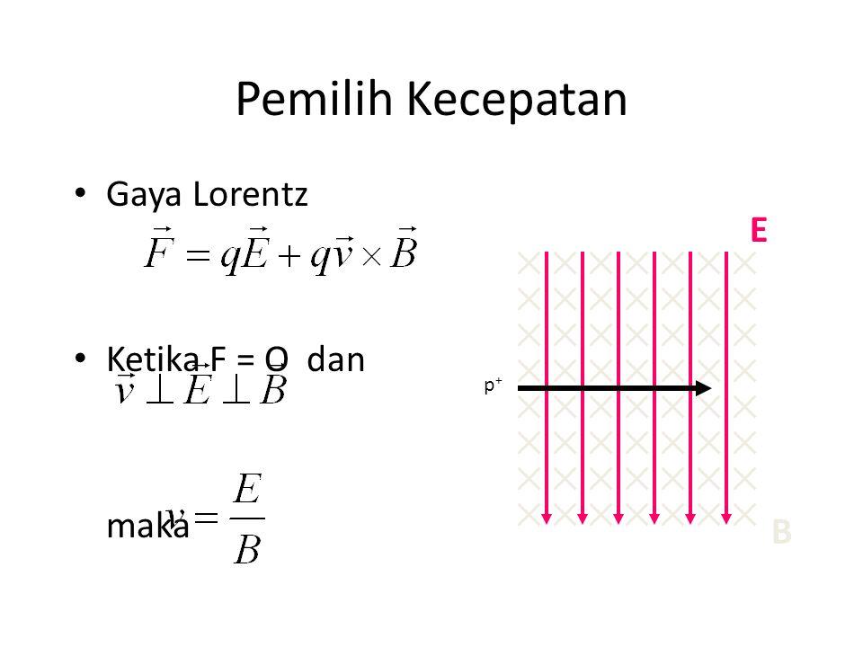 Pemilih Kecepatan Gaya Lorentz Ketika F = O dan maka E p+ B