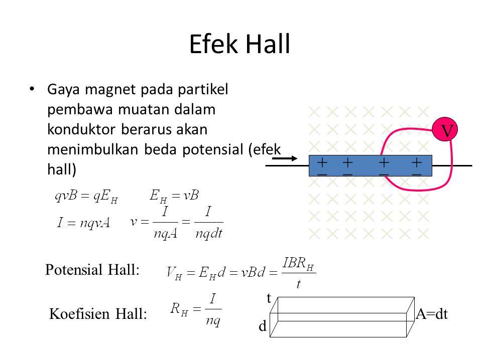 Efek Hall Gaya magnet pada partikel pembawa muatan dalam konduktor berarus akan menimbulkan beda potensial (efek hall)