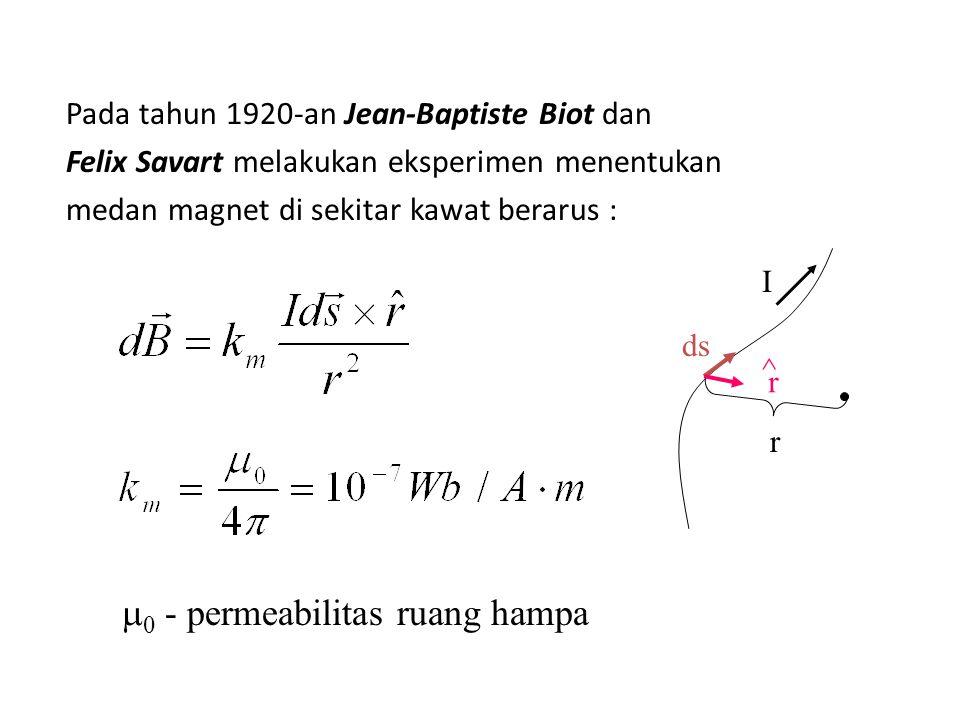 m0 - permeabilitas ruang hampa