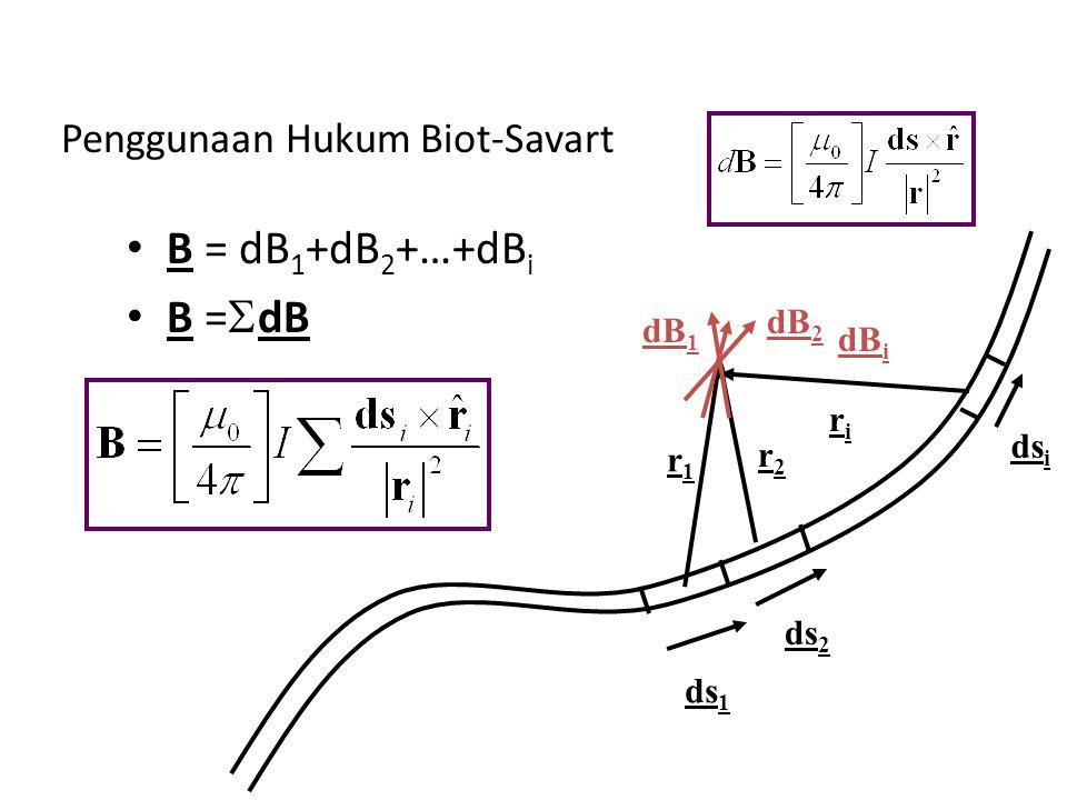 Penggunaan Hukum Biot-Savart