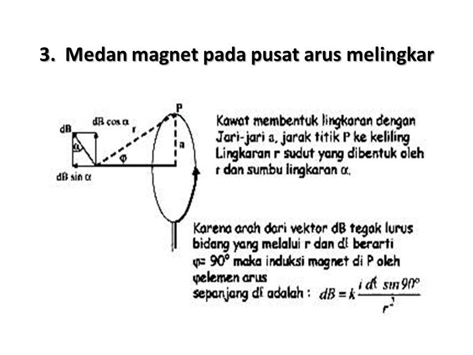 3. Medan magnet pada pusat arus melingkar