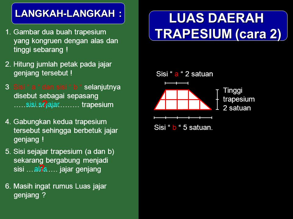 LUAS DAERAH TRAPESIUM (cara 2)