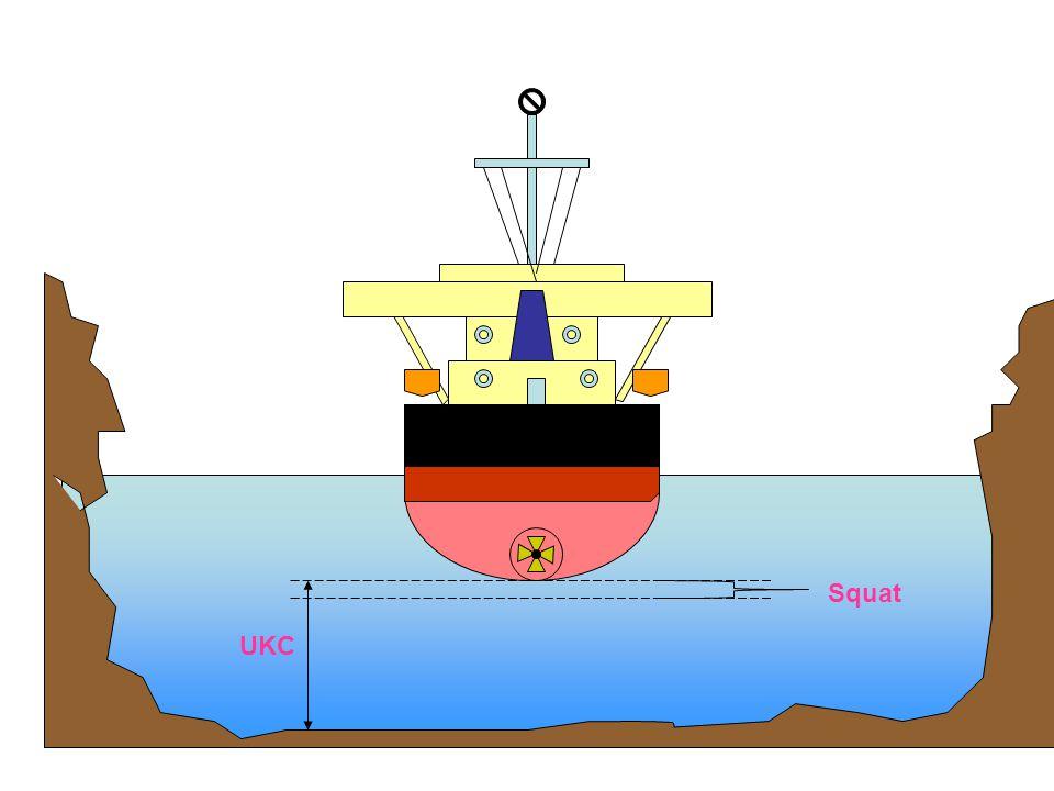 Squat UKC