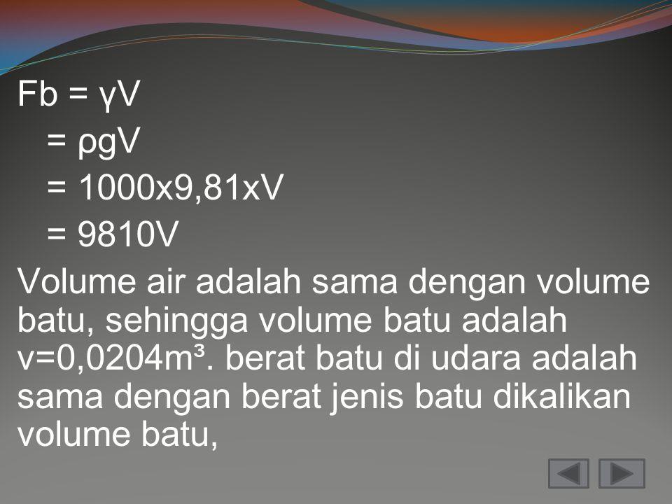 Fb = γV = ρgV. = 1000x9,81xV. = 9810V.
