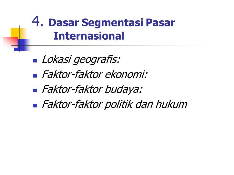 4. Dasar Segmentasi Pasar Internasional