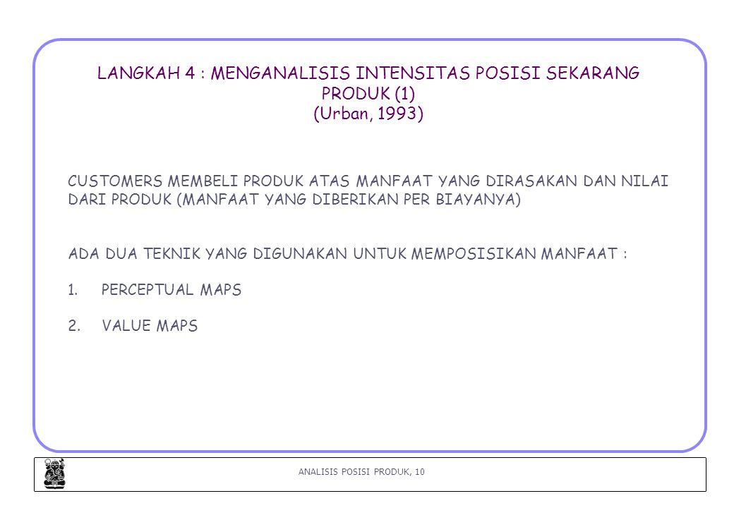 LANGKAH 4 : MENGANALISIS INTENSITAS POSISI SEKARANG PRODUK (1) (Urban, 1993)